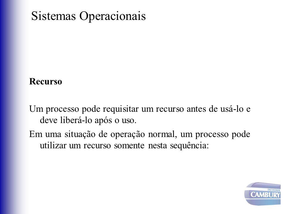 Sistemas Operacionais Recurso Um processo pode requisitar um recurso antes de usá-lo e deve liberá-lo após o uso. Em uma situação de operação normal,