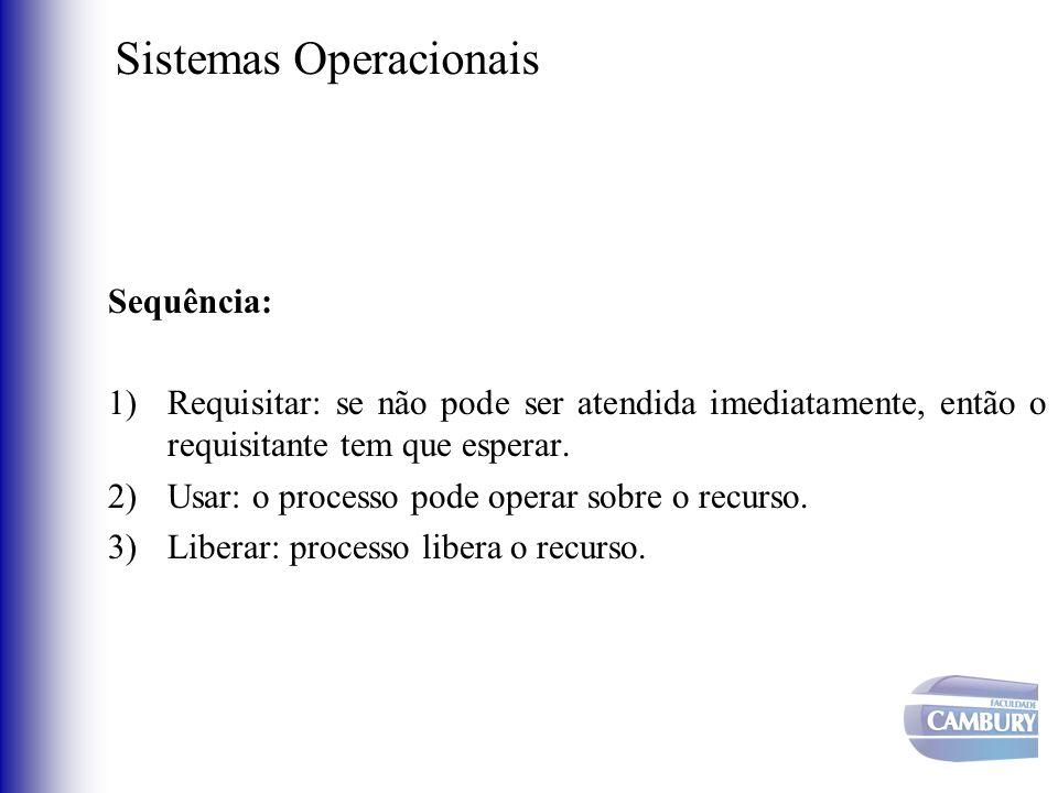 Sistemas Operacionais Sequência: 1)Requisitar: se não pode ser atendida imediatamente, então o requisitante tem que esperar. 2)Usar: o processo pode o