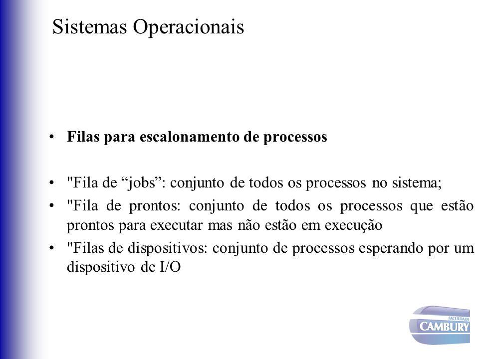 Sistemas Operacionais Filas para escalonamento de processos