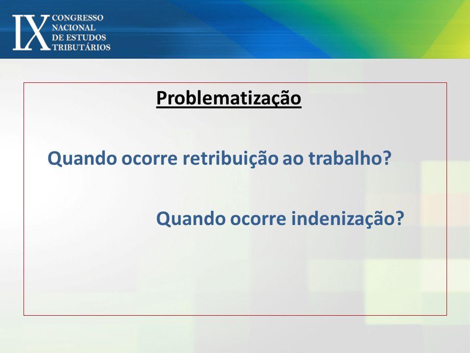 Problematização Quando ocorre retribuição ao trabalho? Quando ocorre indenização?