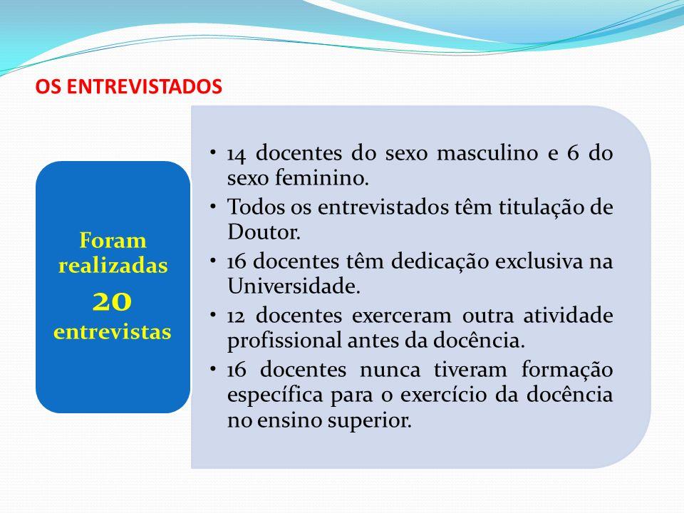 OS ENTREVISTADOS 14 docentes do sexo masculino e 6 do sexo feminino. Todos os entrevistados têm titulação de Doutor. 16 docentes têm dedicação exclusi