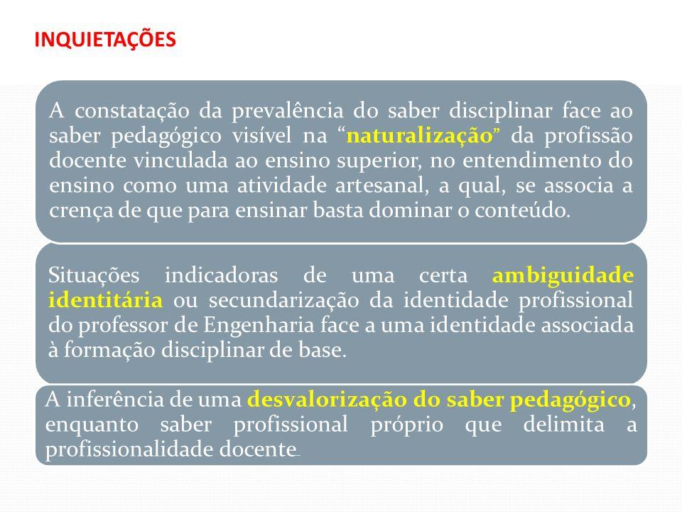 QUADRO CONCEITUAL Desenvolvimento profissional docente Profissionalismo e profissionalidade docente no contexto do ensino superior Pedagogia Universitária Eixos Principais