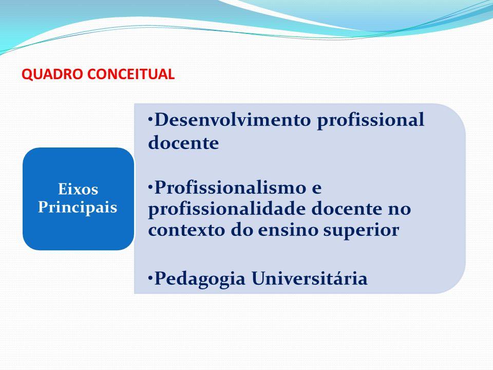 QUADRO CONCEITUAL Desenvolvimento profissional docente Profissionalismo e profissionalidade docente no contexto do ensino superior Pedagogia Universit