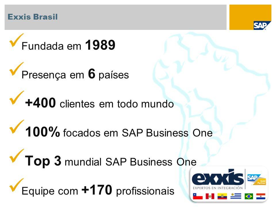 Exxis Brasil Fundada em 1989 Presença em 6 países +400 clientes em todo mundo 100% focados em SAP Business One Top 3 mundial SAP Business One Equipe c