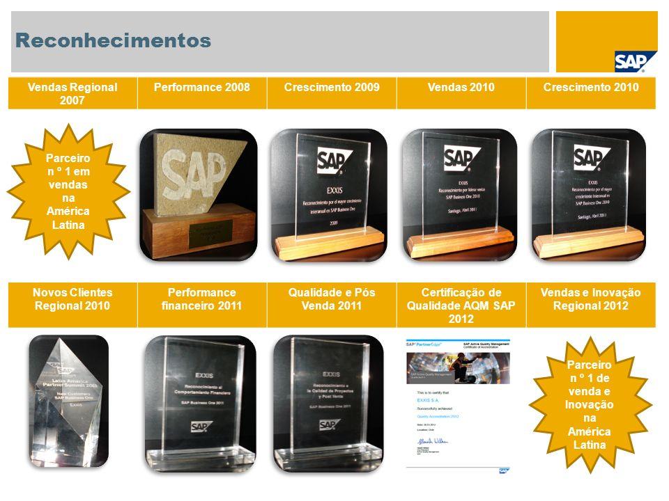 Parceiro n º 1 de venda e Inovação na América Latina Vendas Regional 2007 Performance 2008Crescimento 2009Vendas 2010Crescimento 2010 Novos Clientes R