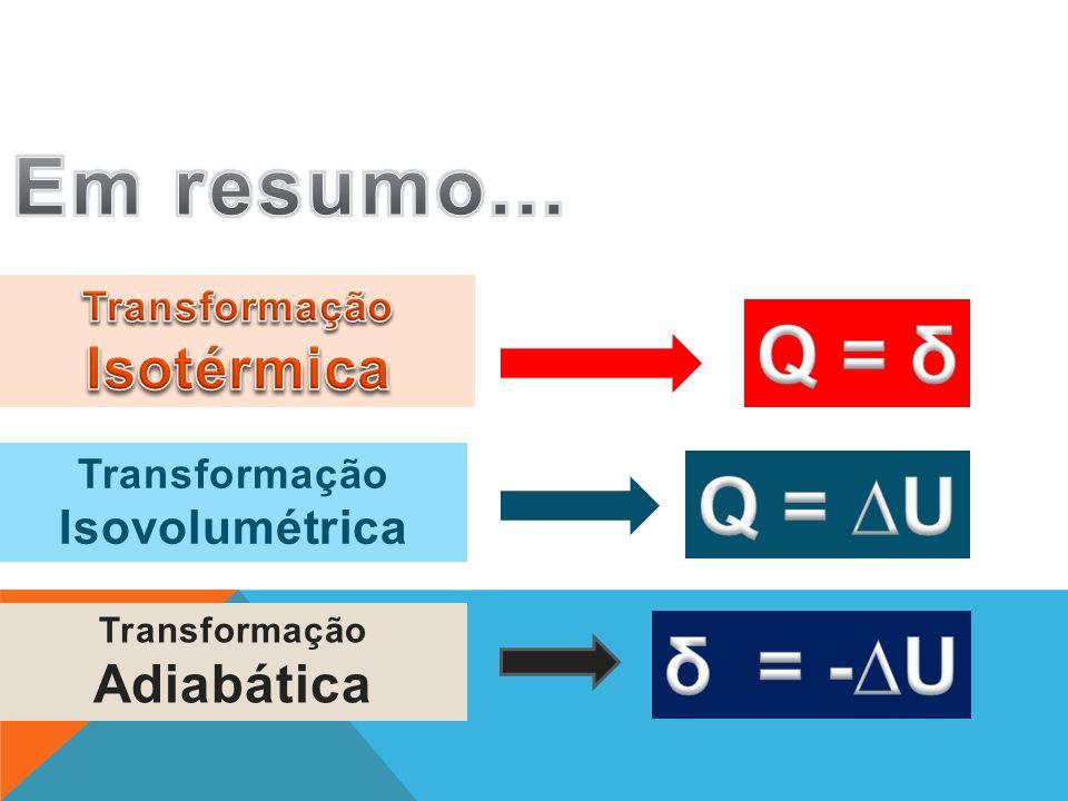 Transformação Isovolumétrica Transformação Adiabática FÍSICA - 2º ano do Ensino Médio Primeira lei da termodinâmica