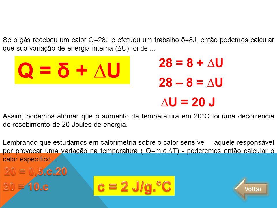 Se o gás recebeu um calor Q=28J e efetuou um trabalho δ=8J, então podemos calcular que sua variação de energia interna (U) foi de... Q = δ + U 28 = 8