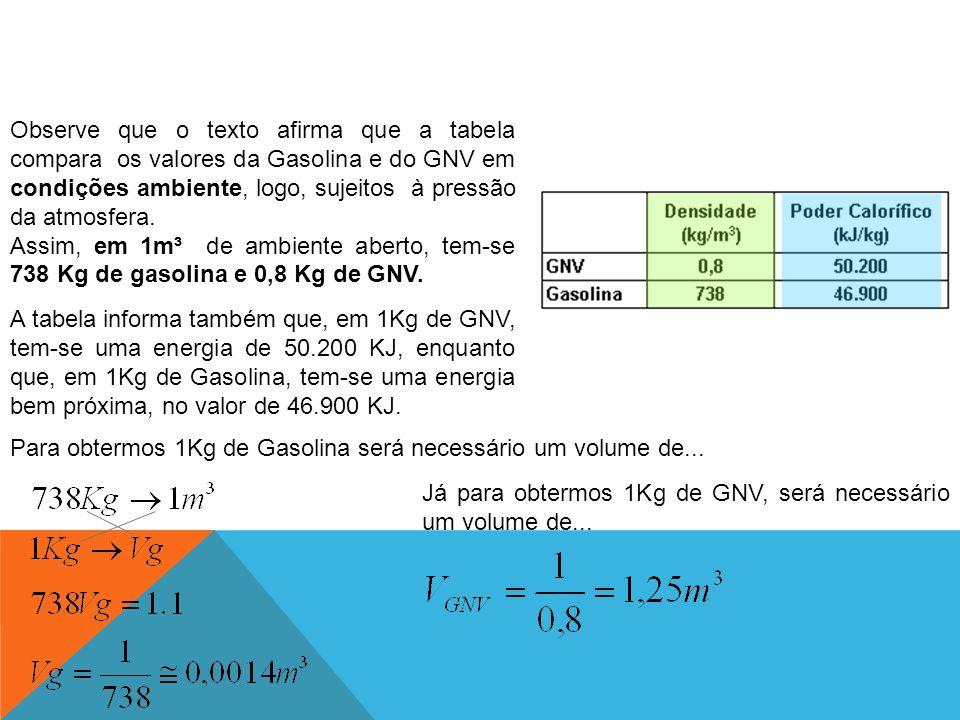 Observe que o texto afirma que a tabela compara os valores da Gasolina e do GNV em condições ambiente, logo, sujeitos à pressão da atmosfera. Assim, e