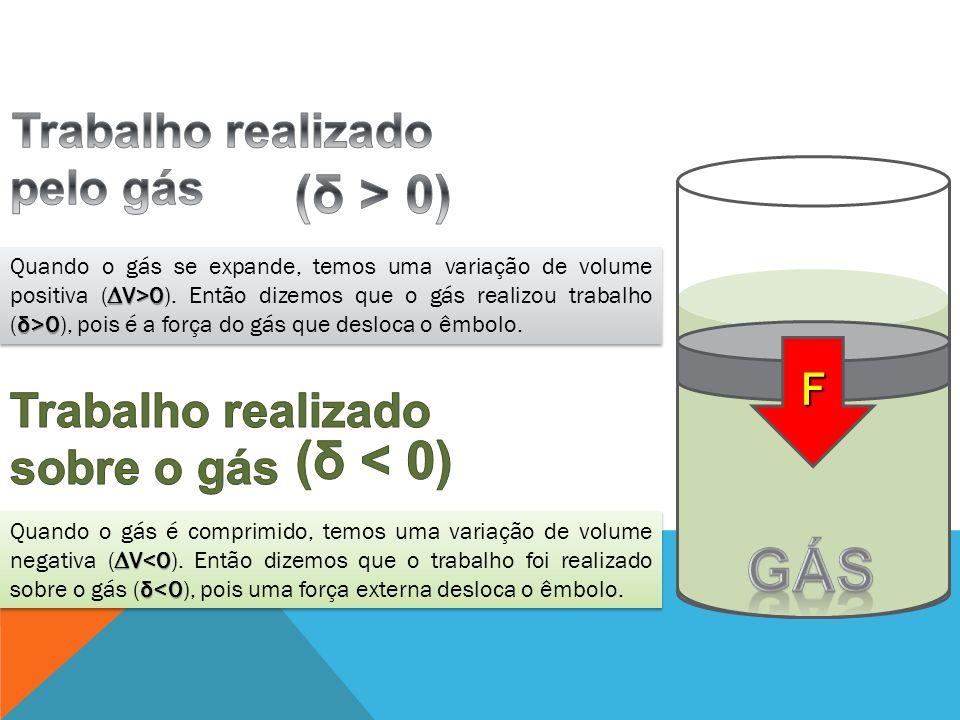 V>0 δ>0 Quando o gás se expande, temos uma variação de volume positiva (V>0). Então dizemos que o gás realizou trabalho (δ>0), pois é a força do gás q