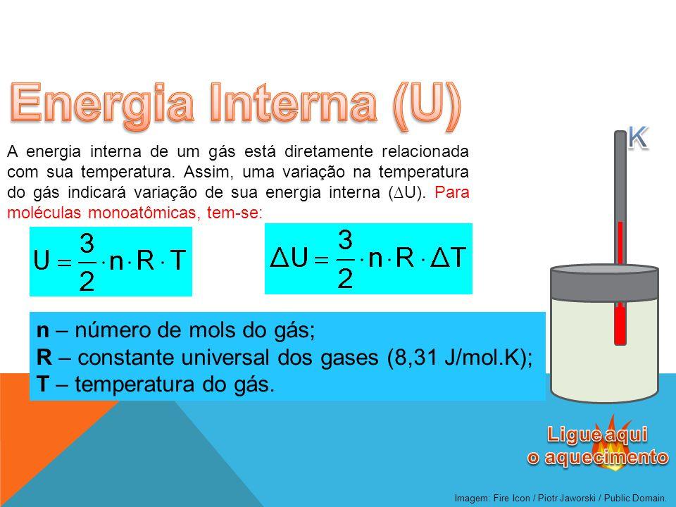 A energia interna de um gás está diretamente relacionada com sua temperatura. Assim, uma variação na temperatura do gás indicará variação de sua energ