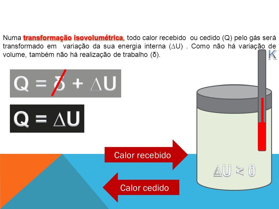 Calor recebido Calor cedido FÍSICA - 2º ano do Ensino Médio Primeira lei da termodinâmica