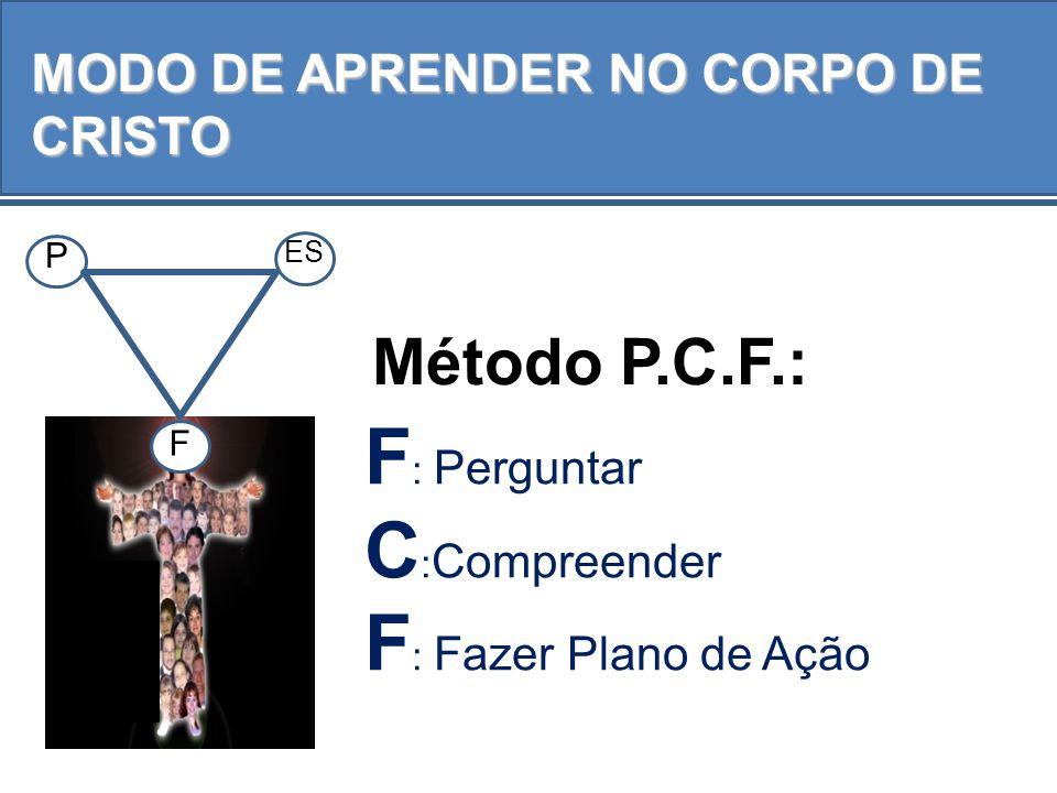 MODO DE APRENDER NO CORPO DE CRISTO F : Perguntar C : Compreender F : Fazer Plano de Ação ES P F Método P.C.F.: