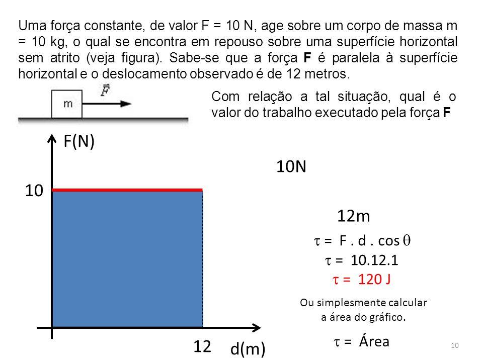 10 F(N) d(m) 10 12 10N 12m = F. d. cos = 10.12.1 = 120 J Ou simplesmente calcular a área do gráfico. = Área Uma força constante, de valor F = 10 N, ag