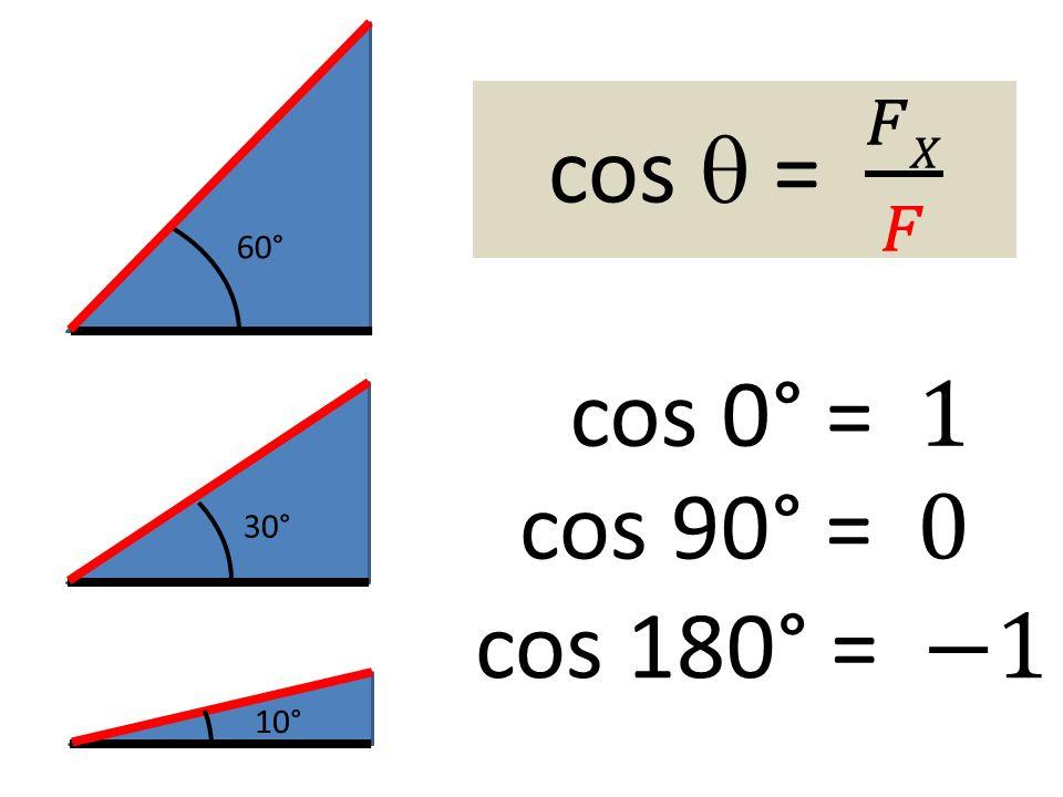 A B 10m A B A B A B = 0° = F.d. cos = 18.10.1 = 180 J = 60° = 90° = 180° = F.