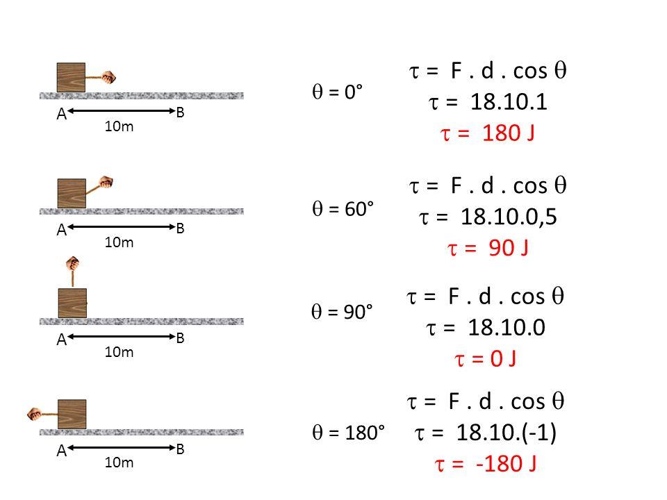 A B 10m A B A B A B = 0° = F. d. cos = 18.10.1 = 180 J = 60° = 90° = 180° = F. d. cos = 18.10.0,5 = 90 J = F. d. cos = 18.10.0 = 0 J = F. d. cos = 18.