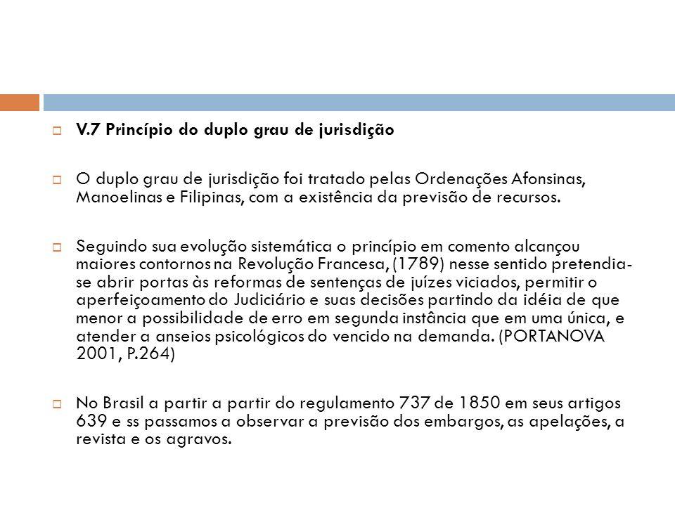 V.5 Princípio da proibição da prova ilícita Aplicação do artigo 5º, LVI, da Constituição Federal, em consonância com o artigo 332 do CPC. V.6 Princípi