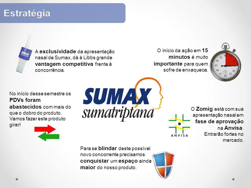 Vamos fechar o ano fazendo de Sumax Nasal o destaque da linha Sumax em 2012.