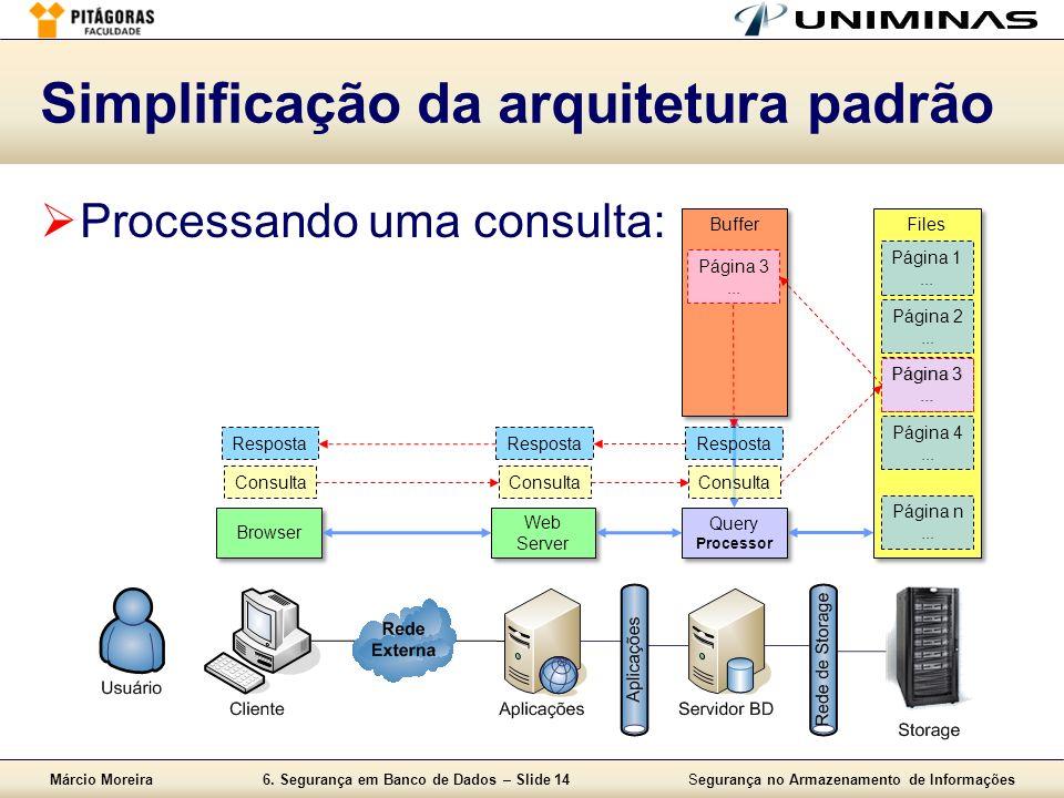 Márcio Moreira6. Segurança em Banco de Dados – Slide 14Segurança no Armazenamento de Informações Simplificação da arquitetura padrão Processando uma c