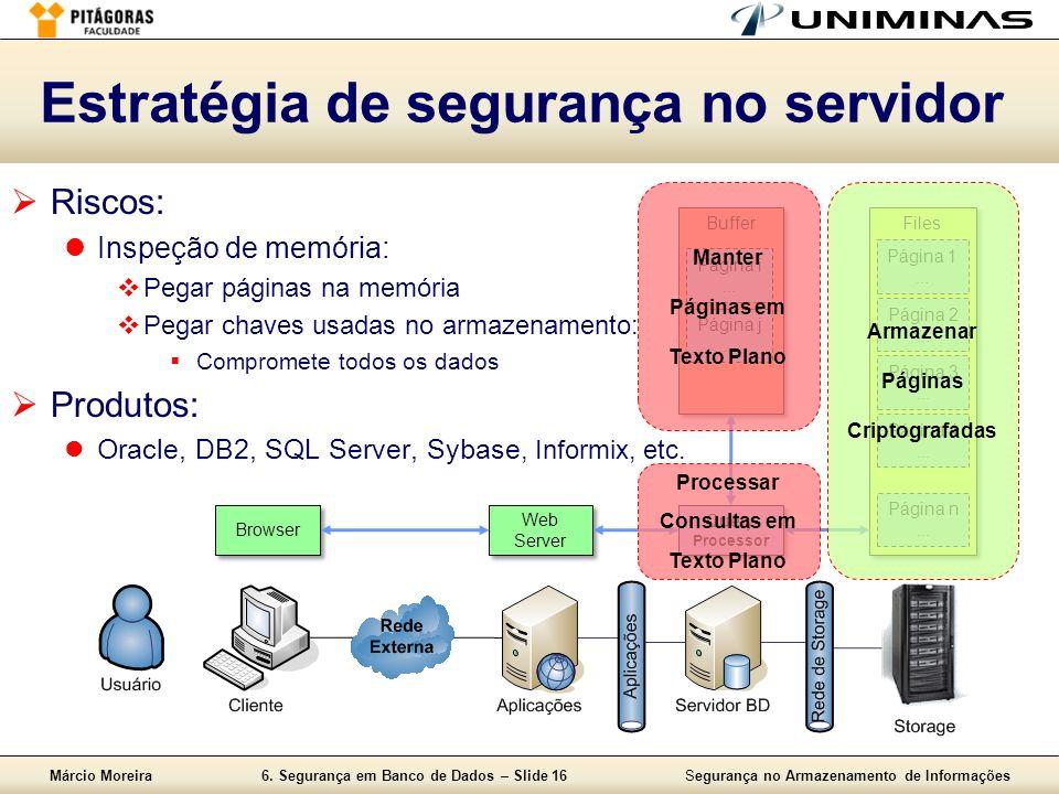 Márcio Moreira6. Segurança em Banco de Dados – Slide 16Segurança no Armazenamento de Informações Estratégia de segurança no servidor Riscos: Inspeção