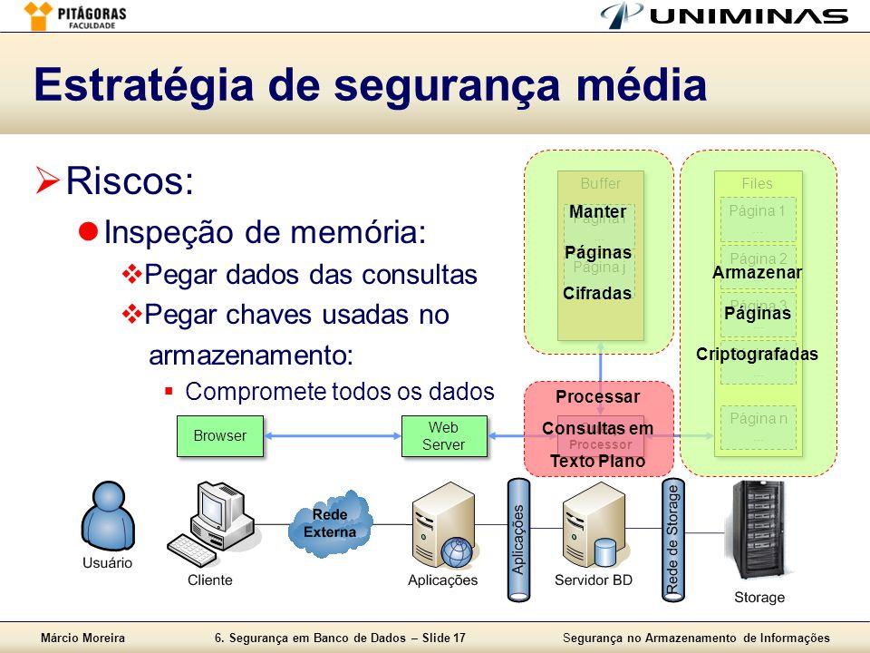 Márcio Moreira6. Segurança em Banco de Dados – Slide 17Segurança no Armazenamento de Informações Estratégia de segurança média Riscos: Inspeção de mem