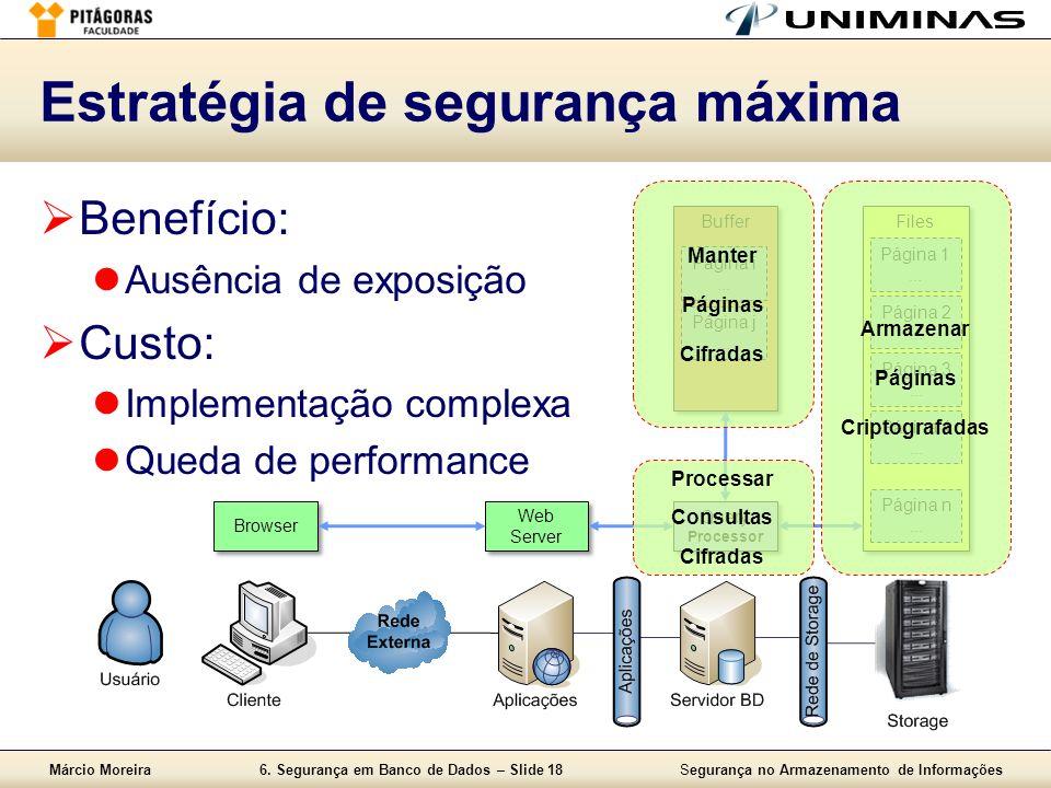 Márcio Moreira6. Segurança em Banco de Dados – Slide 18Segurança no Armazenamento de Informações Estratégia de segurança máxima Benefício: Ausência de