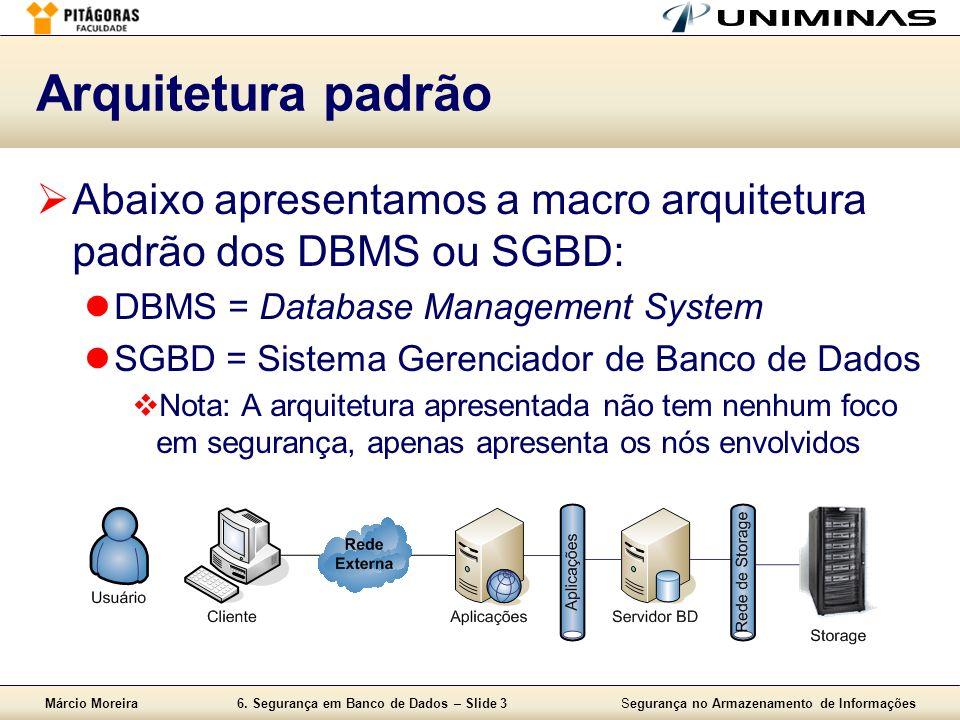 Márcio Moreira6. Segurança em Banco de Dados – Slide 3Segurança no Armazenamento de Informações Arquitetura padrão Abaixo apresentamos a macro arquite