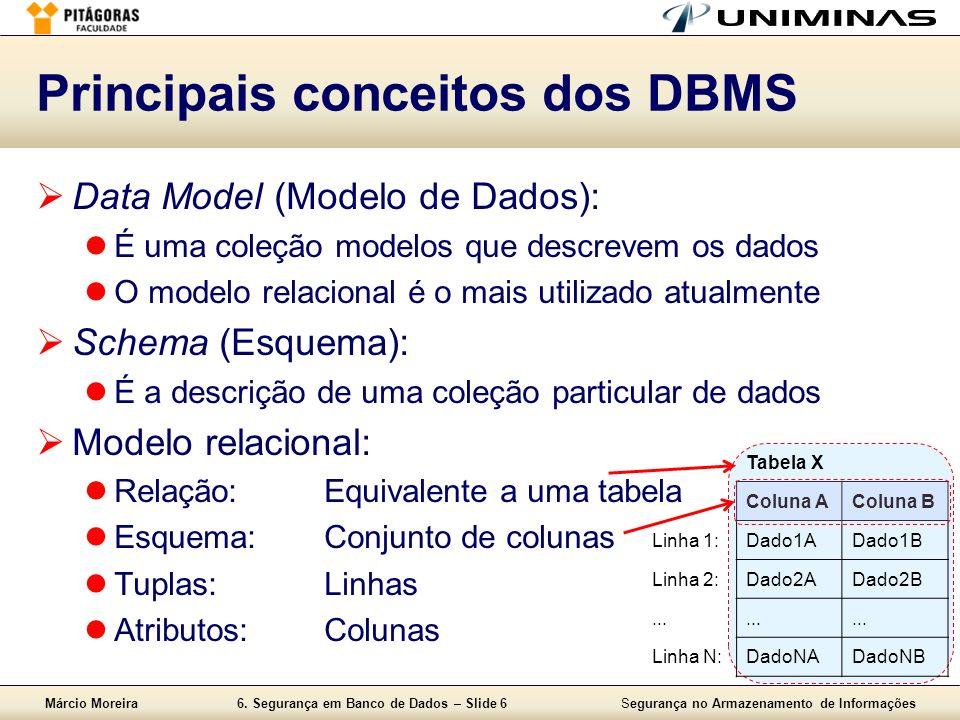 Márcio Moreira6. Segurança em Banco de Dados – Slide 6Segurança no Armazenamento de Informações Principais conceitos dos DBMS Data Model (Modelo de Da
