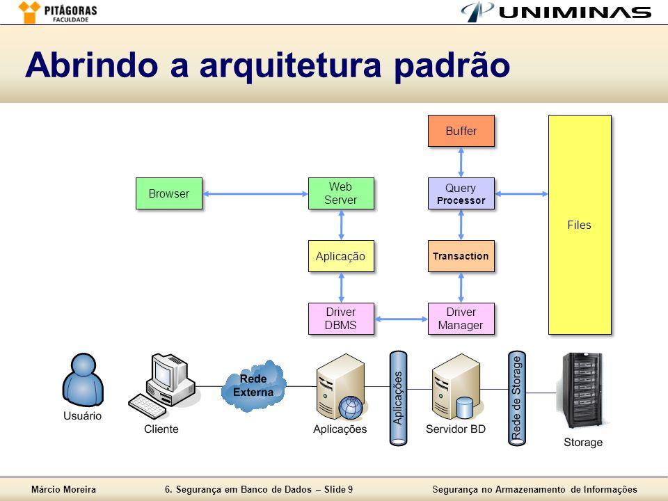Márcio Moreira6. Segurança em Banco de Dados – Slide 9Segurança no Armazenamento de Informações Abrindo a arquitetura padrão Browser Web Server Aplica