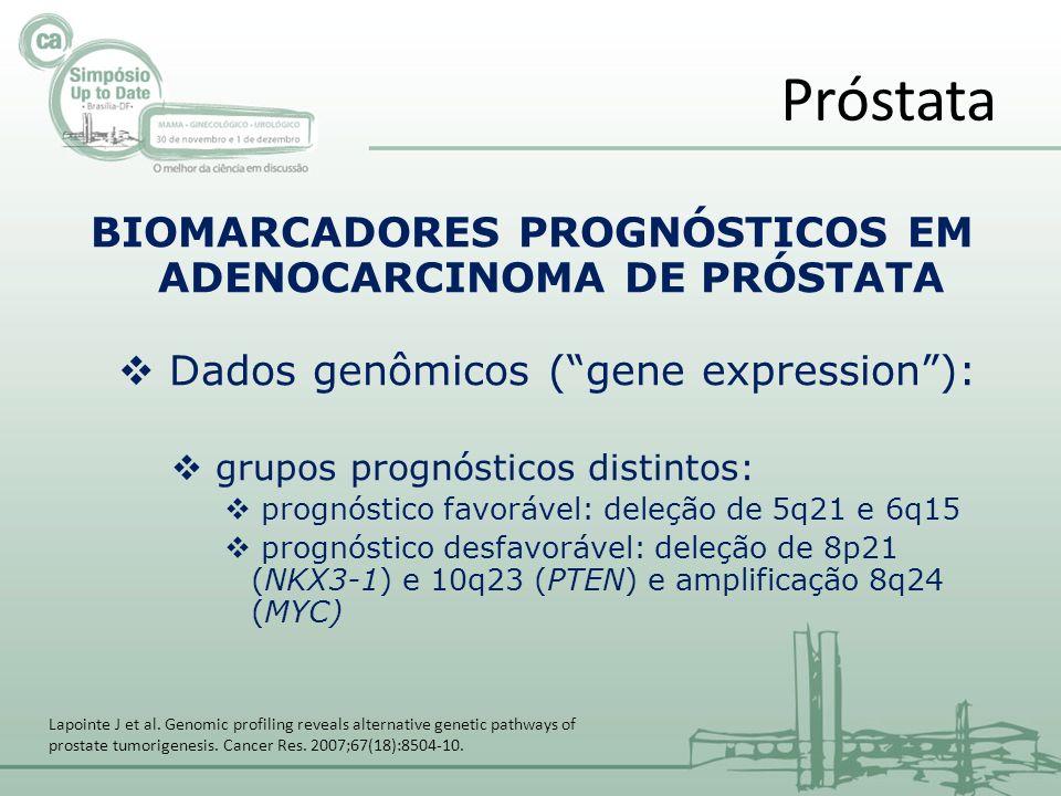 BIOMARCADORES PROGNÓSTICOS EM ADENOCARCINOMA DE PRÓSTATA Dados genômicos (gene expression): grupos prognósticos distintos: prognóstico favorável: deleção de 5q21 e 6q15 prognóstico desfavorável: deleção de 8p21 (NKX3-1) e 10q23 (PTEN) e amplificação 8q24 (MYC) Próstata Lapointe J et al.