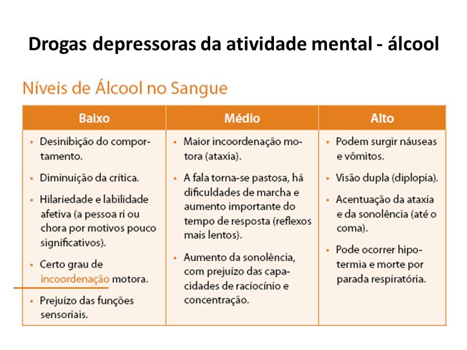 Drogas depressoras da atividade mental - álcool
