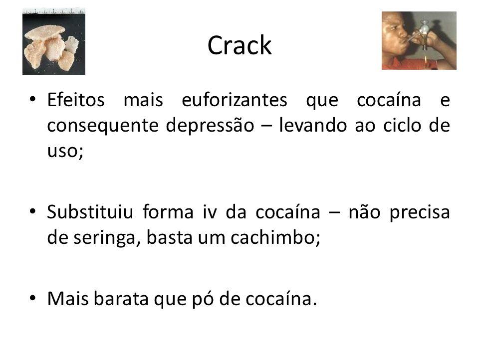Efeitos mais euforizantes que cocaína e consequente depressão – levando ao ciclo de uso; Substituiu forma iv da cocaína – não precisa de seringa, bast
