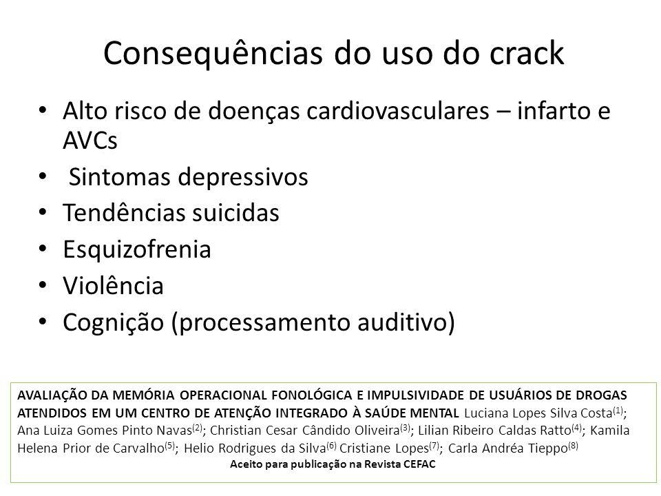 Consequências do uso do crack Alto risco de doenças cardiovasculares – infarto e AVCs Sintomas depressivos Tendências suicidas Esquizofrenia Violência