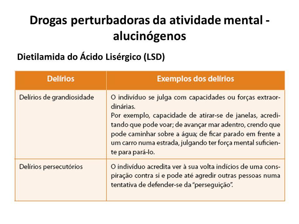 Dietilamida do Ácido Lisérgico (LSD)