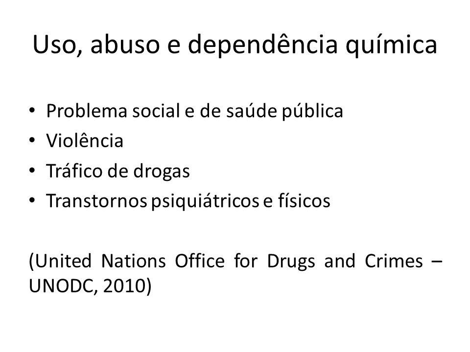 Uso, abuso e dependência química Problema social e de saúde pública Violência Tráfico de drogas Transtornos psiquiátricos e físicos (United Nations Of