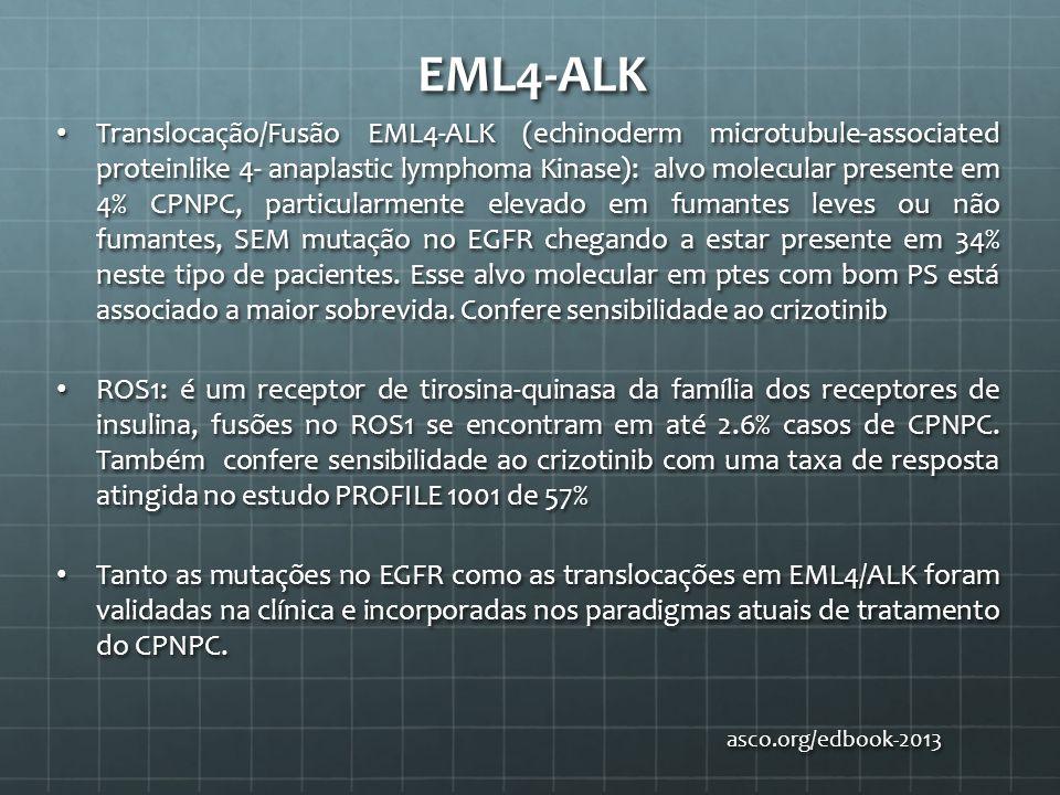 EML4-ALK Translocação/Fusão EML4-ALK (echinoderm microtubule-associated proteinlike 4- anaplastic lymphoma Kinase): alvo molecular presente em 4% CPNP