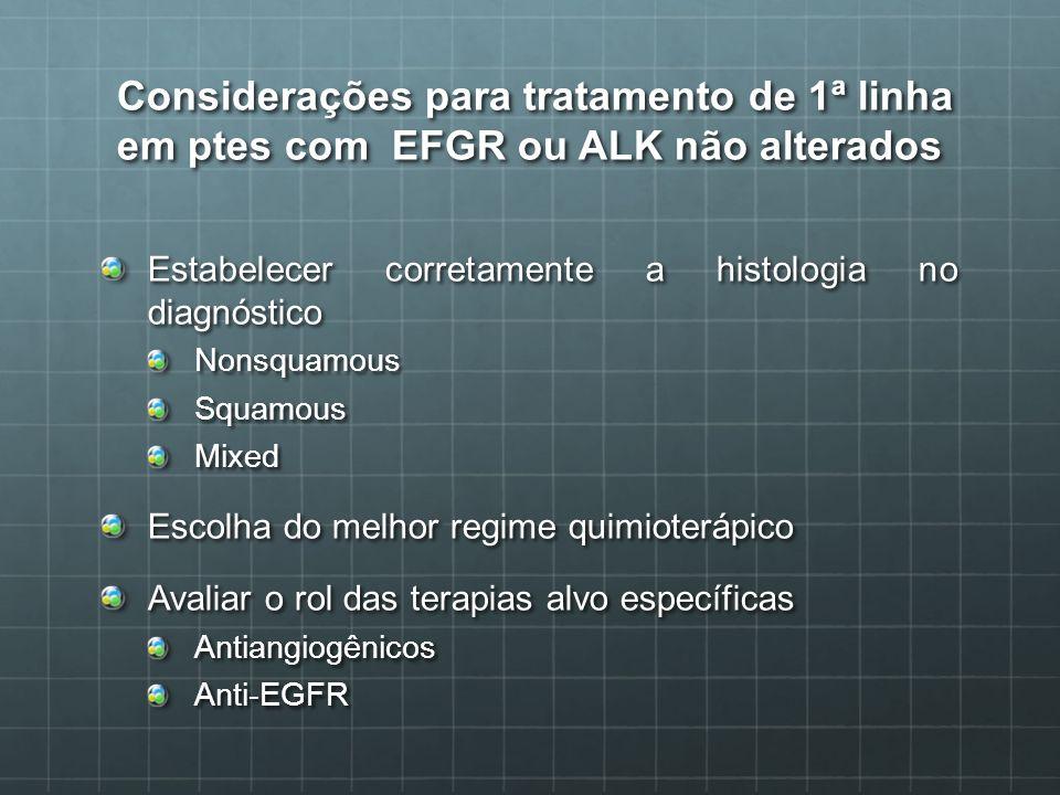 Considerações para tratamento de 1ª linha em ptes com EFGR ou ALK não alterados Considerações para tratamento de 1ª linha em ptes com EFGR ou ALK não