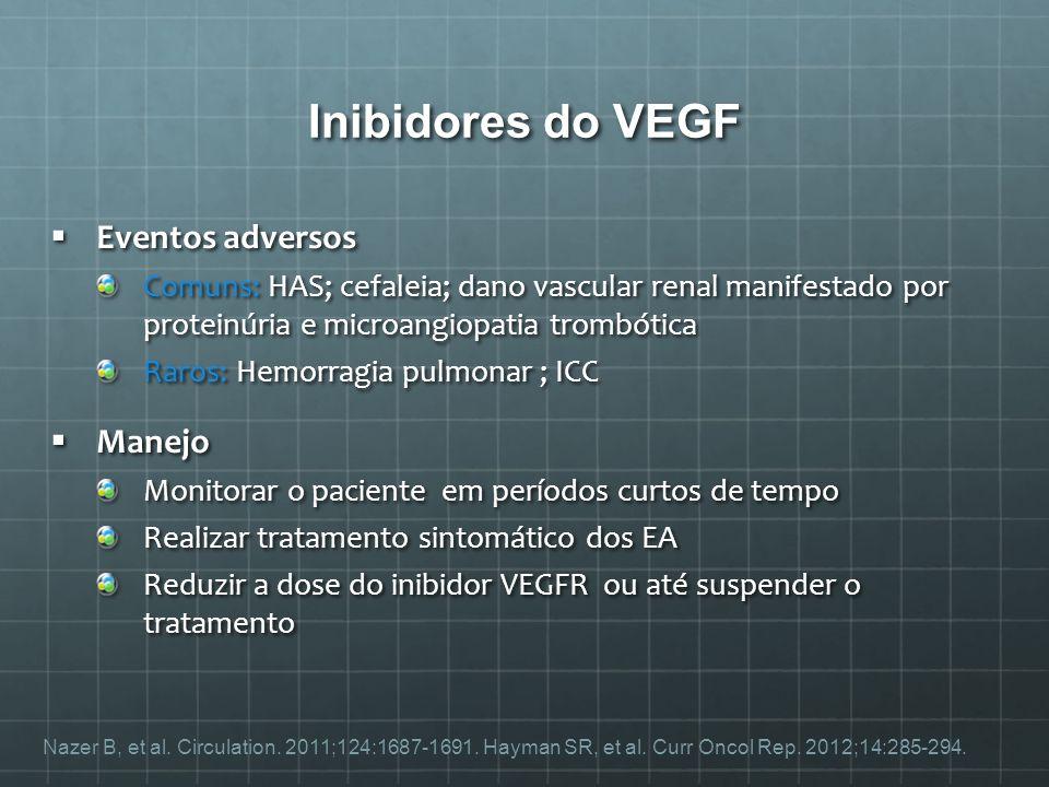 Inibidores do VEGF Eventos adversos Eventos adversos Comuns: HAS; cefaleia; dano vascular renal manifestado por proteinúria e microangiopatia trombóti
