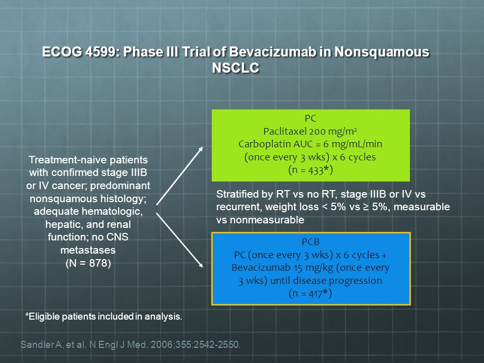 ECOG 4599: Phase III Trial of Bevacizumab in Nonsquamous NSCLC Sandler A, et al.