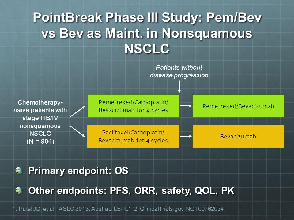 PointBreak Phase III Study: Pem/Bev vs Bev as Maint.