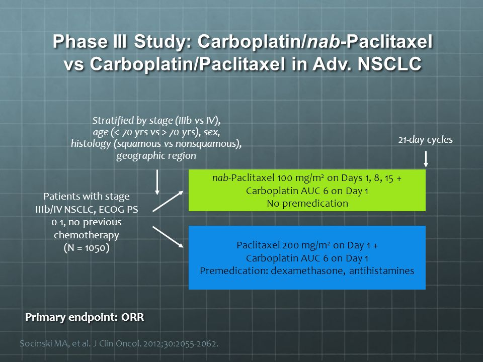 Phase III Study: Carboplatin/nab-Paclitaxel vs Carboplatin/Paclitaxel in Adv. NSCLC Primary endpoint: ORR Patients with stage IIIb/IV NSCLC, ECOG PS 0