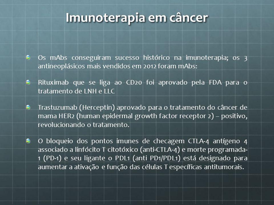 Imunoterapia em câncer Os mAbs conseguiram sucesso histórico na imunoterapia; os 3 antineoplásicos mais vendidos em 2012 foram mAbs: Rituximab que se