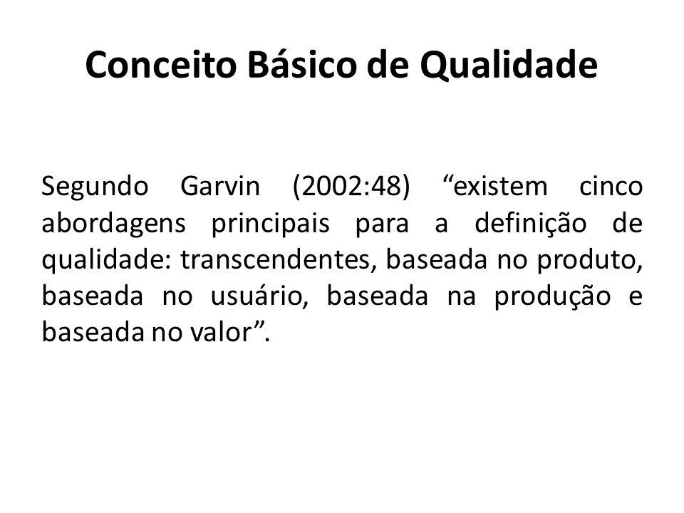 Conceito Básico de Qualidade Segundo Garvin (2002:48) existem cinco abordagens principais para a definição de qualidade: transcendentes, baseada no pr