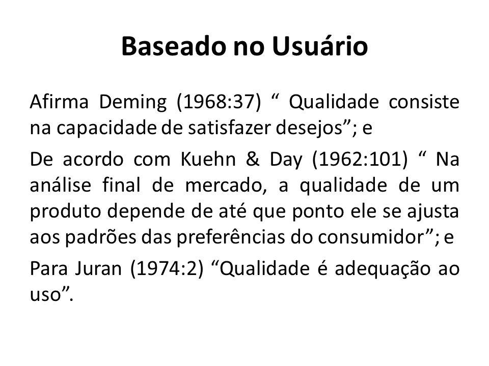 Baseado no Usuário Afirma Deming (1968:37) Qualidade consiste na capacidade de satisfazer desejos; e De acordo com Kuehn & Day (1962:101) Na análise f