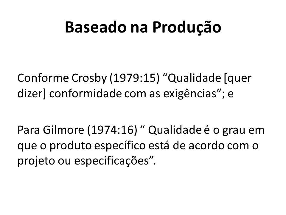 Baseado na Produção Conforme Crosby (1979:15) Qualidade [quer dizer] conformidade com as exigências; e Para Gilmore (1974:16) Qualidade é o grau em qu