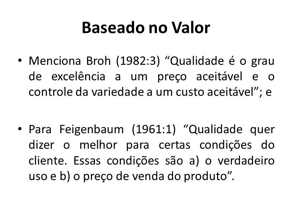 Baseado no Valor Menciona Broh (1982:3) Qualidade é o grau de excelência a um preço aceitável e o controle da variedade a um custo aceitável; e Para F