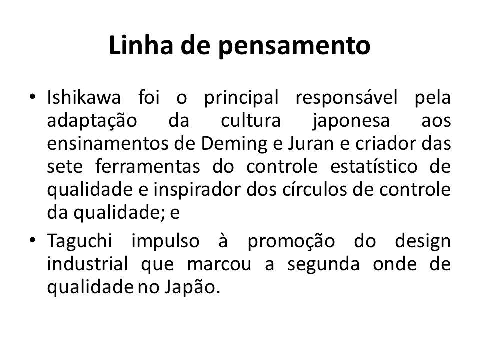 Linha de pensamento Ishikawa foi o principal responsável pela adaptação da cultura japonesa aos ensinamentos de Deming e Juran e criador das sete ferr