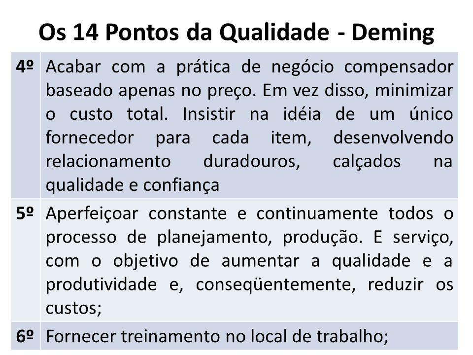 Os 14 Pontos da Qualidade - Deming 4ºAcabar com a prática de negócio compensador baseado apenas no preço. Em vez disso, minimizar o custo total. Insis