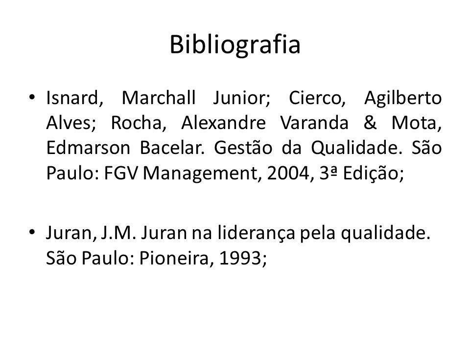 Bibliografia Isnard, Marchall Junior; Cierco, Agilberto Alves; Rocha, Alexandre Varanda & Mota, Edmarson Bacelar. Gestão da Qualidade. São Paulo: FGV