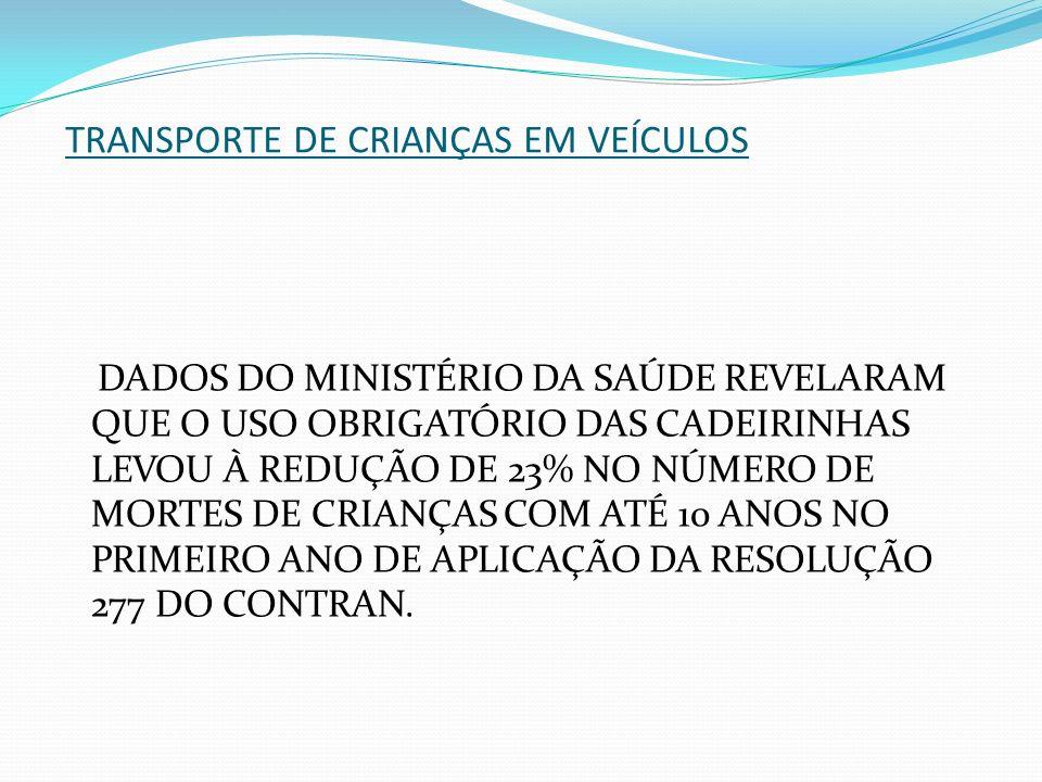 TRANSPORTE DE CRIANÇAS EM VEÍCULOS DADOS DO MINISTÉRIO DA SAÚDE REVELARAM QUE O USO OBRIGATÓRIO DAS CADEIRINHAS LEVOU À REDUÇÃO DE 23% NO NÚMERO DE MO