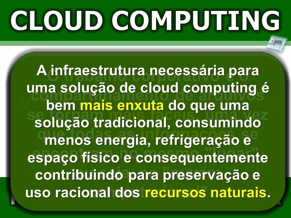 ADMINISTRAÇÃO DE DADOS À DISTÂNCIA O conceito de computação em nuvem (em inglês, cloud computing) refere-se à utilização da memória e das capacidades de armazenamento e cálculo de computadores e servidores compartilhados e interligados por meio da Internet, seguindo o princípio da computação em grade.